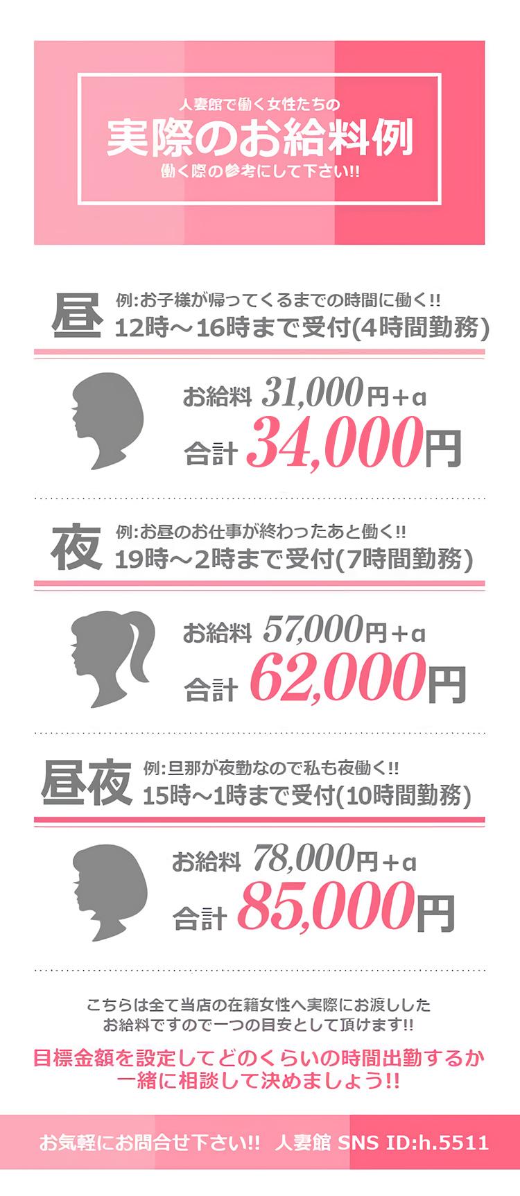 人妻館で働く女性たちの実際のお給料例